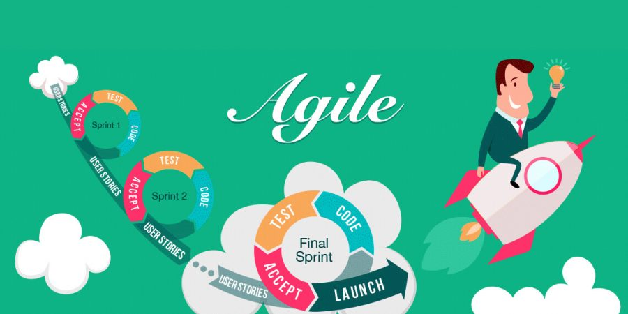 Agile Project Management and Its Types